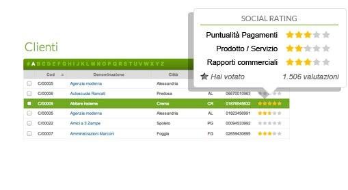 social_rating